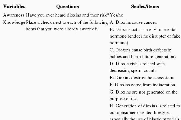 Sand county almanac essay questions